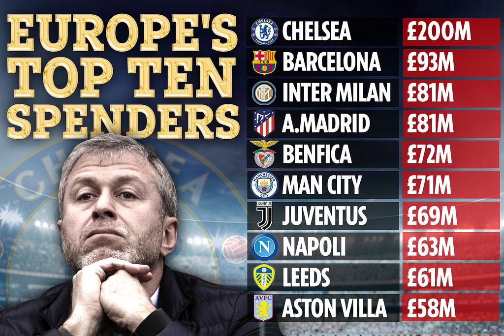 ovasports-top-ten-spenders